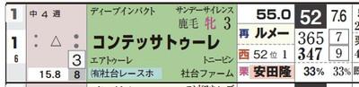 Member_kubovsakagi_com_hbresults__3
