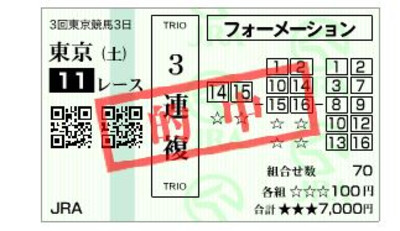 Tokyo11aharuteke