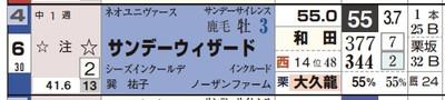 Member_kubovsakagi_com_hbresults_16