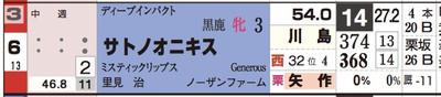 Member_kubovsakagi_com_hbresults__4