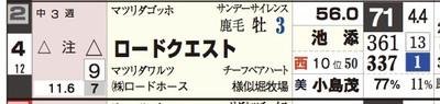 Member_kubovsakagi_com_hbresults_10