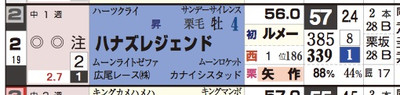 Member_kubovsakagi_com_hbresults_29