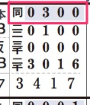 Member_kubovsakagi_com_hbresults_11