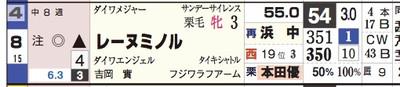 Member_kubovsakagi_com_hbresults__5