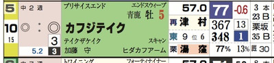 Member_kubovsakagi_com_hbresults__7