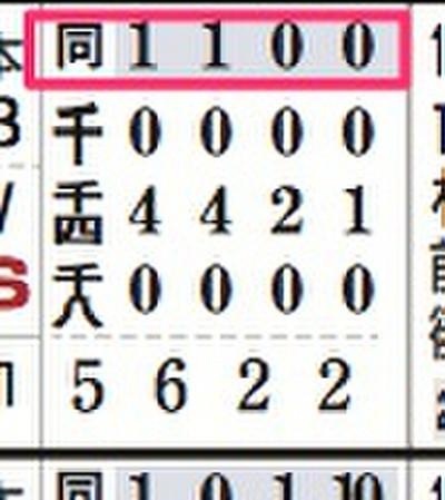 Member_kubovsakagi_com_hbresults_13