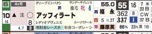 Member_kubovsakagi_com_hbresults_14