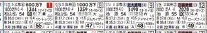 Member_kubovsakagi_com_hbresults_17