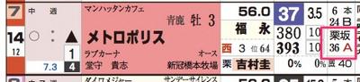 Member_kubovsakagi_com_hbresults_20