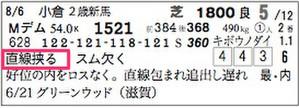 Member_kubovsakagi_com_hbcomment_20