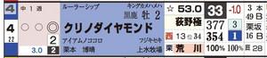 Member_kubovsakagi_com_hbresults__6