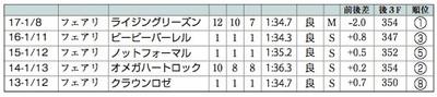 Member_kubovsakagi_com_member_hy_15