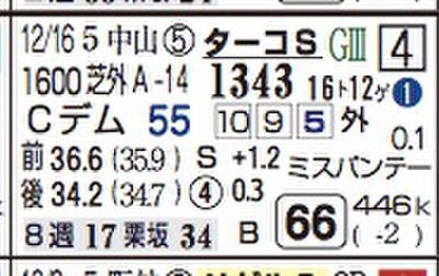 Member_kubovsakagi_com_member_hyb_7