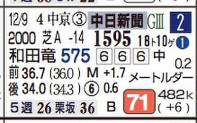 Member_kubovsakagi_com_member_hy_12