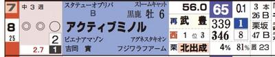 Member_kubovsakagi_com_hbresults_18
