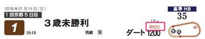 Member_kubovsakagi_com_member_hybri