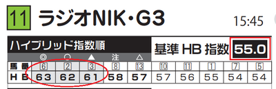 Nikkei_3